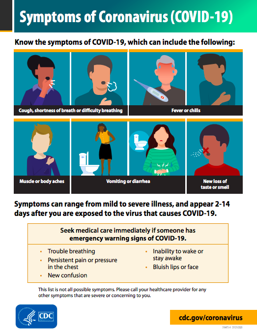 Covid 19 Symptoms To Watch Out For