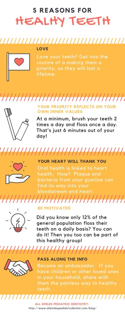 5 Reasons for Healthy Teeth