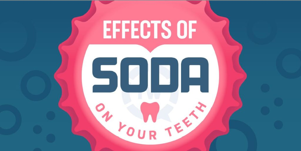 Obey Your Thirst: Effects of Soda on Your Teeth and Body