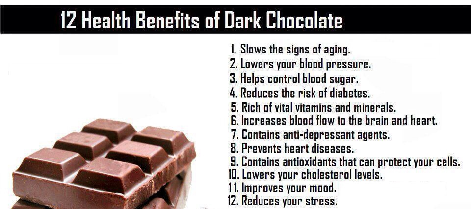 Is Dark Chocolate Bad For Your Cholesterol